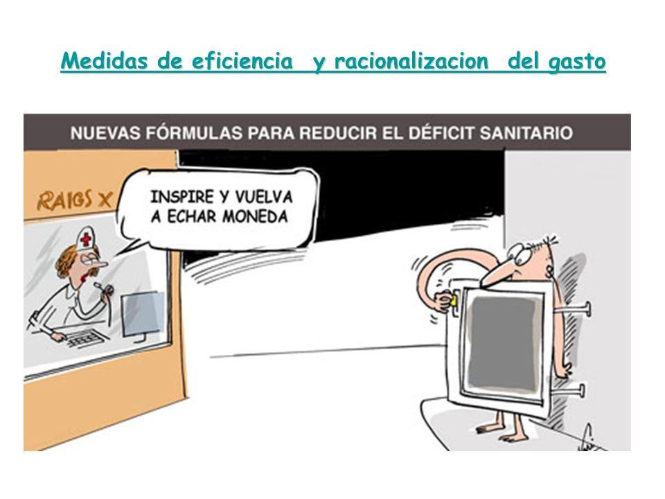Medidas de eficiencia y racionalizacion del gasto