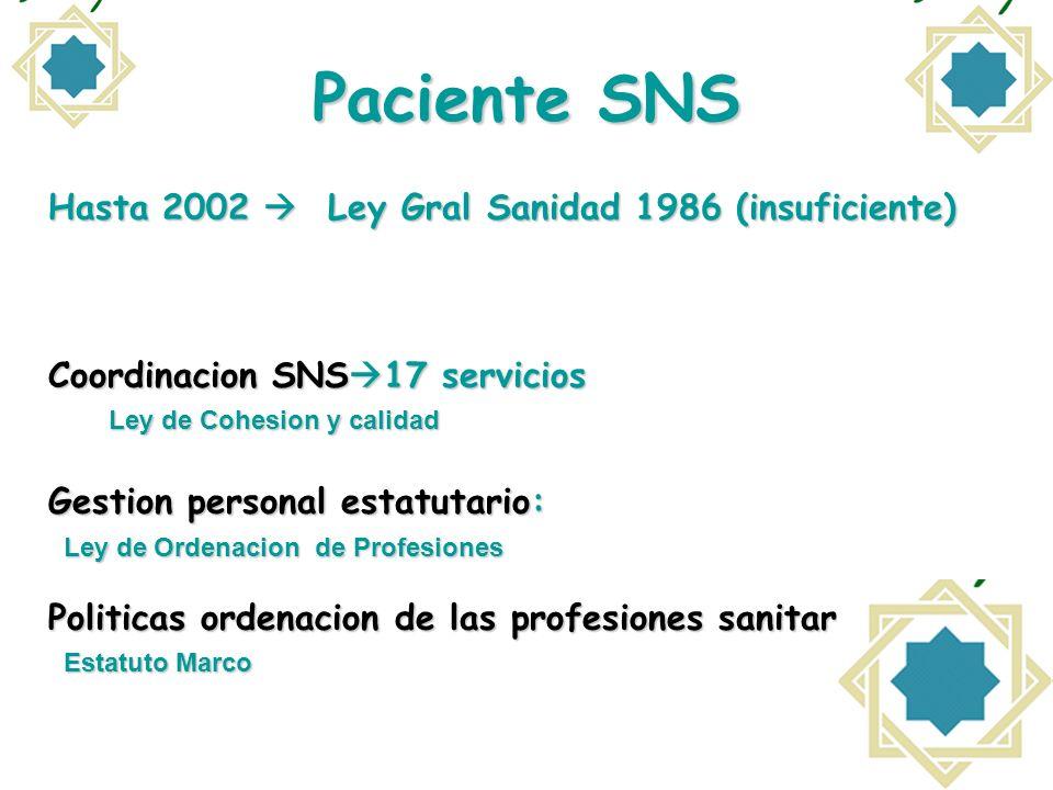 Paciente SNS Hasta 2002  Ley Gral Sanidad 1986 (insuficiente)