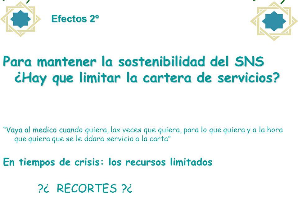 Efectos 2º Para mantener la sostenibilidad del SNS ¿Hay que limitar la cartera de servicios