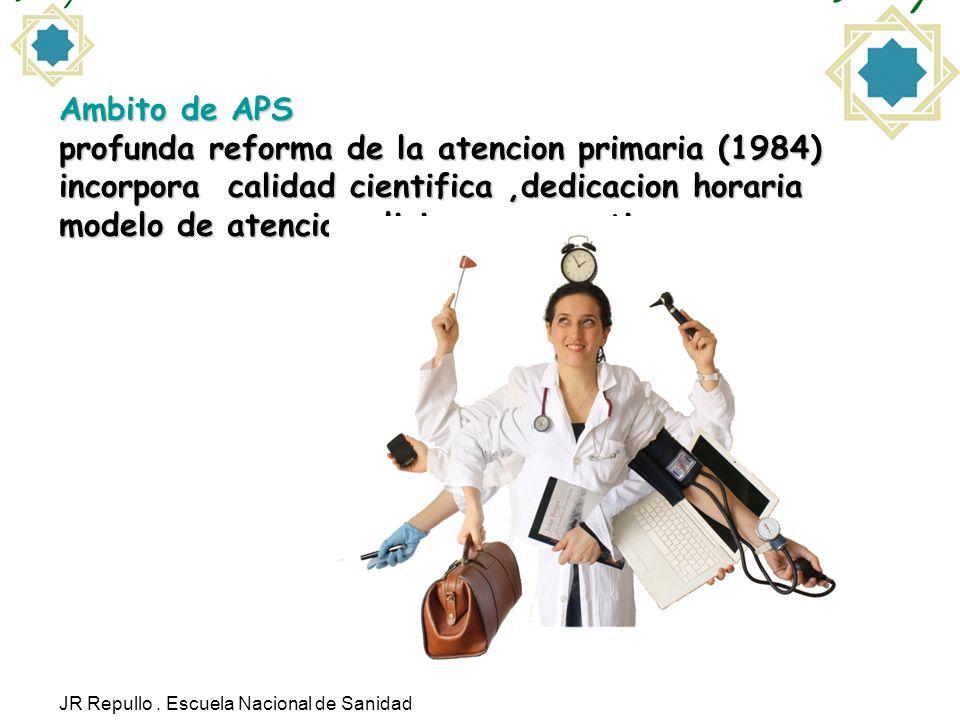 Ambito de APS profunda reforma de la atencion primaria (1984) incorpora calidad cientifica ,dedicacion horaria modelo de atencion clinico y preventivo