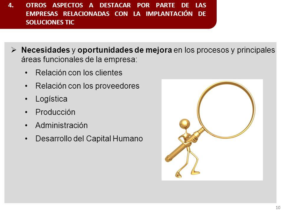 Relación con los clientes Relación con los proveedores Logística