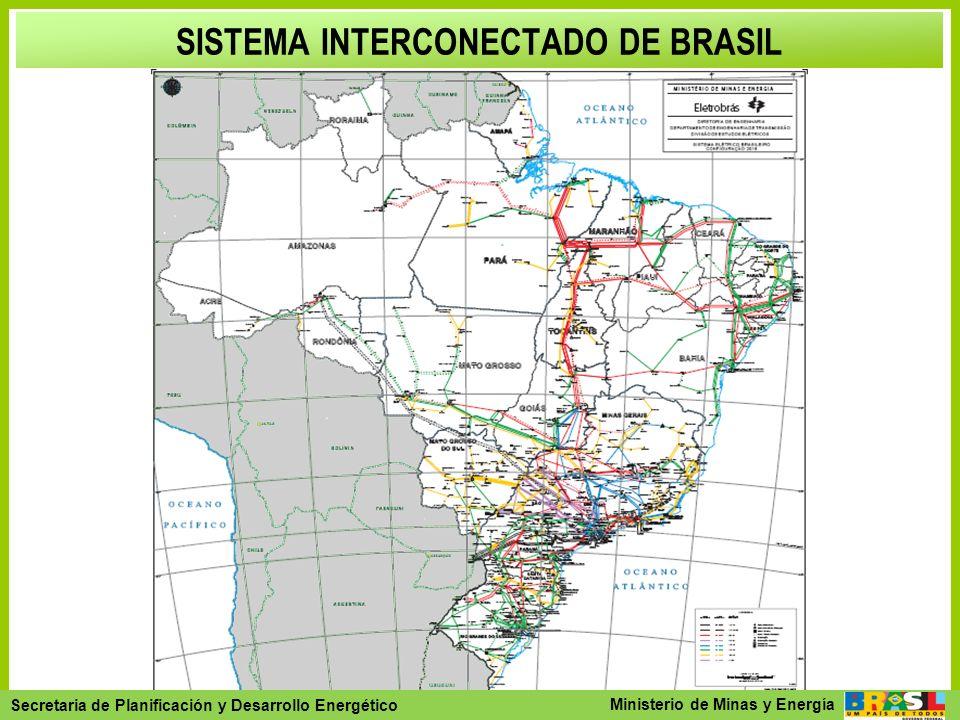SISTEMA INTERCONECTADO DE BRASIL