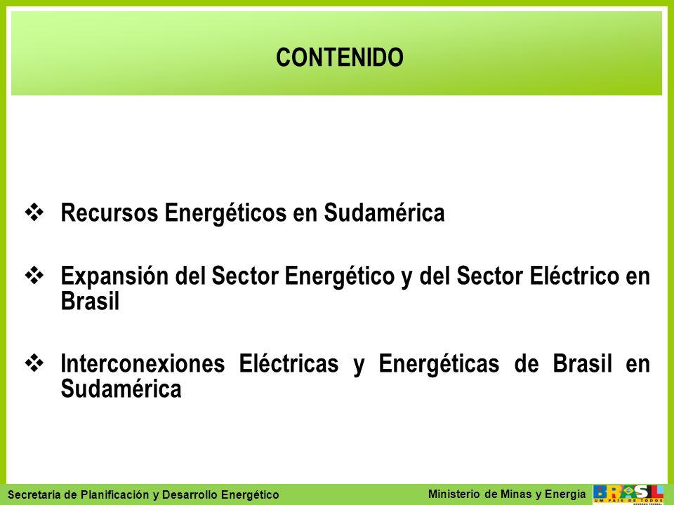 CONTENIDO Recursos Energéticos en Sudamérica