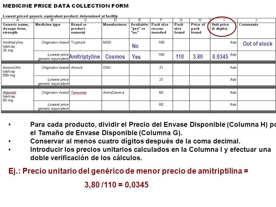 Ej.: Precio unitario del genérico de menor precio de amitriptilina =