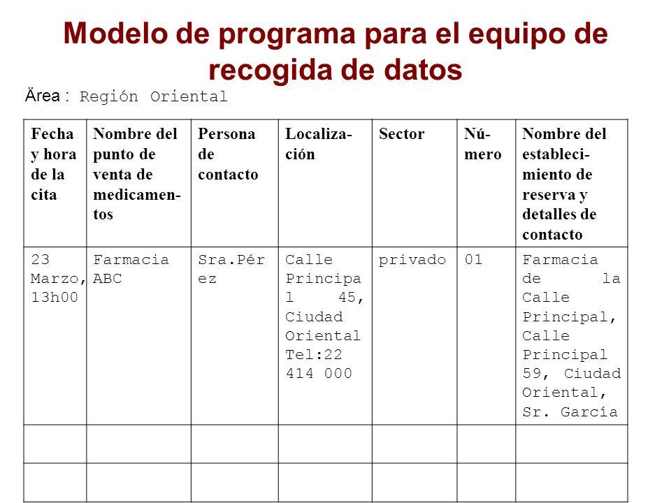 Modelo de programa para el equipo de recogida de datos