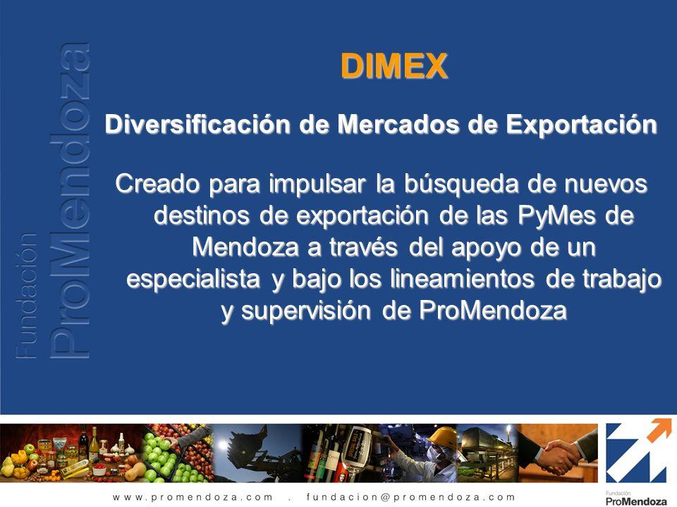 Diversificación de Mercados de Exportación