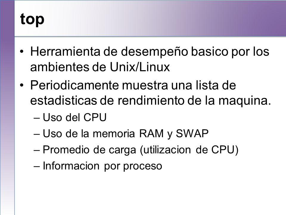 top Herramienta de desempeño basico por los ambientes de Unix/Linux