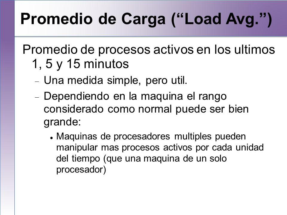 Promedio de Carga ( Load Avg. )