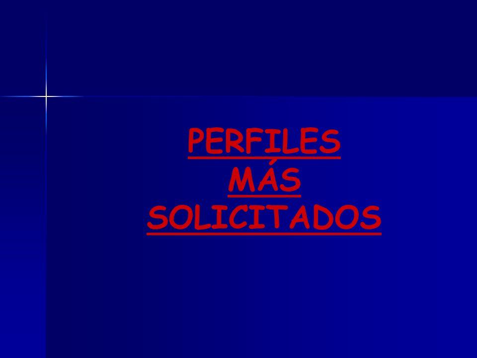 PERFILES MÁS SOLICITADOS