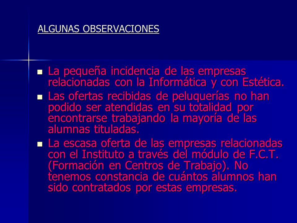 ALGUNAS OBSERVACIONES