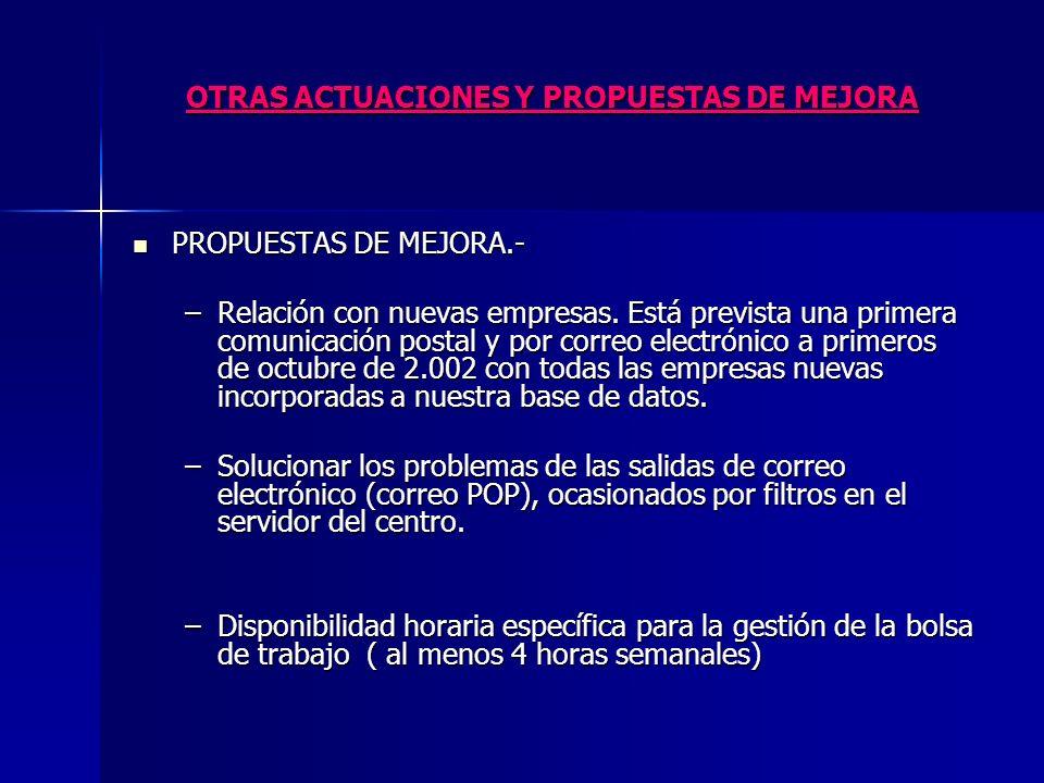 OTRAS ACTUACIONES Y PROPUESTAS DE MEJORA