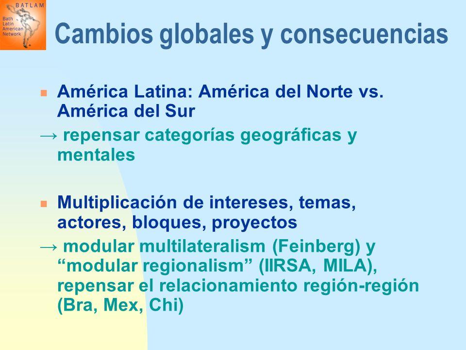 Cambios globales y consecuencias