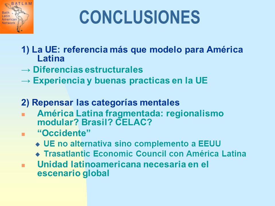 CONCLUSIONES 1) La UE: referencia más que modelo para América Latina