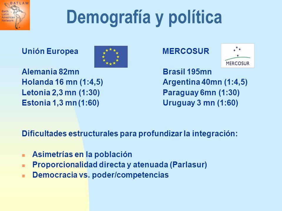 Demografía y política Unión Europea MERCOSUR