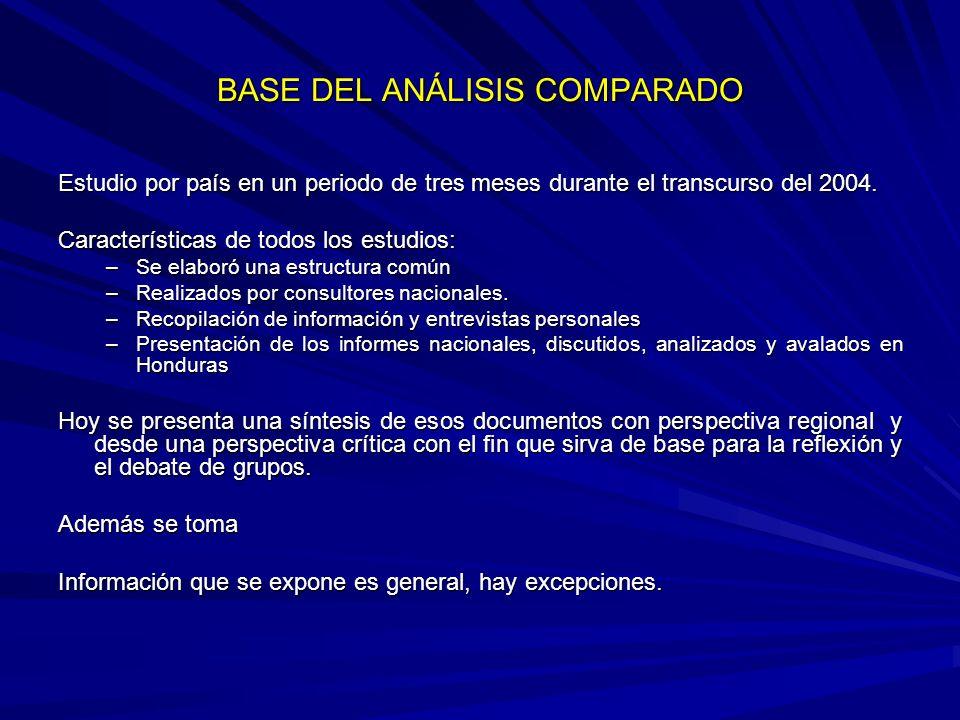 BASE DEL ANÁLISIS COMPARADO