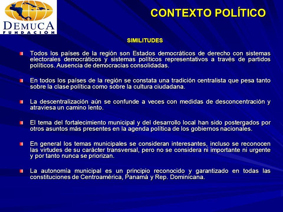 CONTEXTO POLÍTICO SIMILITUDES.