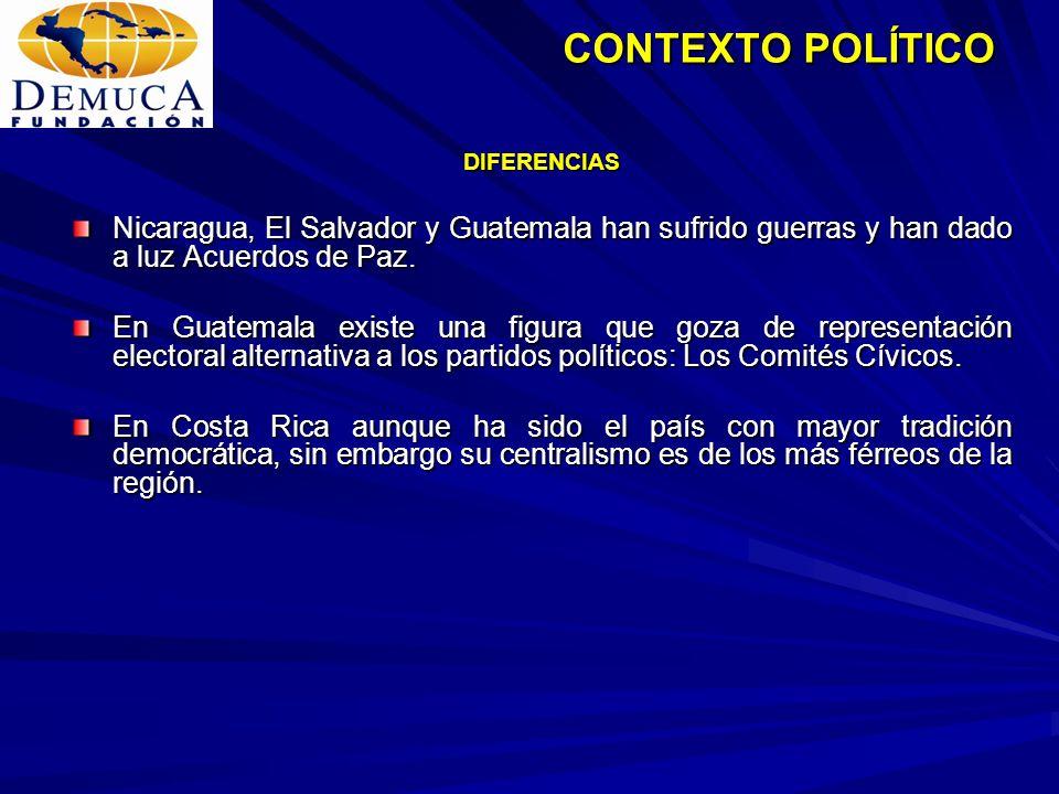 CONTEXTO POLÍTICO DIFERENCIAS. Nicaragua, El Salvador y Guatemala han sufrido guerras y han dado a luz Acuerdos de Paz.