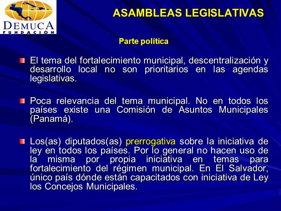 ASAMBLEAS LEGISLATIVAS
