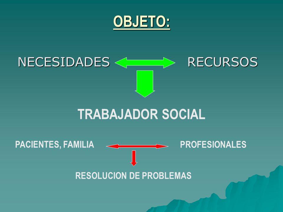 OBJETO: TRABAJADOR SOCIAL NECESIDADES RECURSOS PACIENTES, FAMILIA
