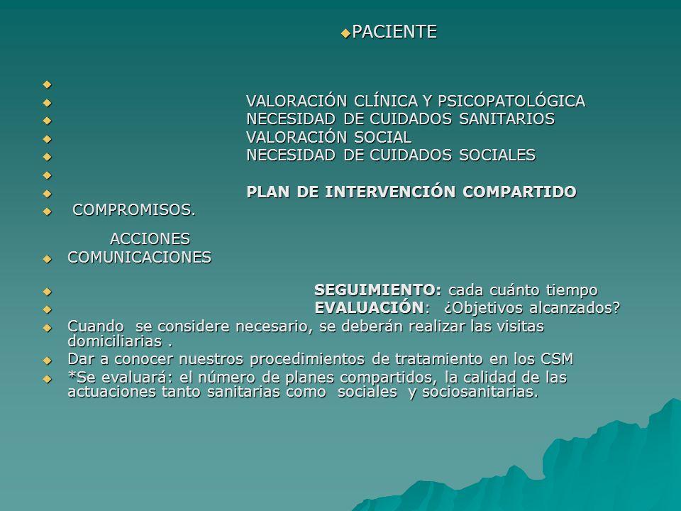PACIENTE VALORACIÓN CLÍNICA Y PSICOPATOLÓGICA