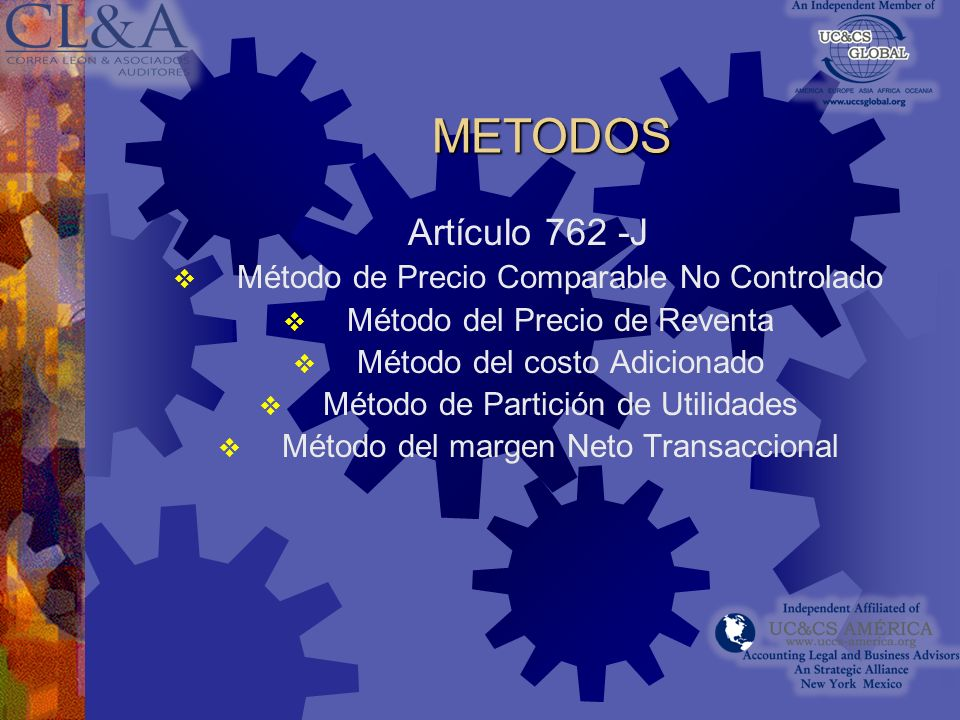 METODOS Artículo 762 -J Método de Precio Comparable No Controlado