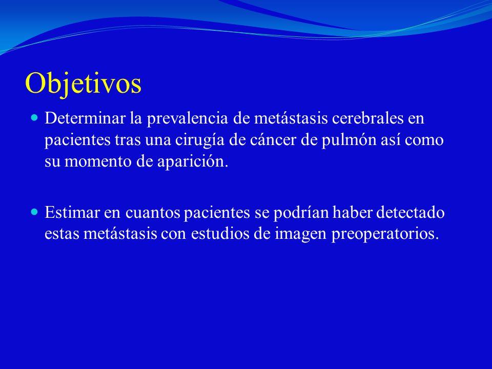 Objetivos Determinar la prevalencia de metástasis cerebrales en pacientes tras una cirugía de cáncer de pulmón así como su momento de aparición.