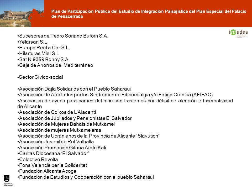 Sucesores de Pedro Soriano Buforn S.A.