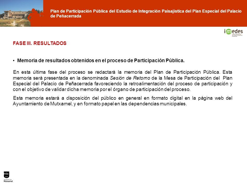 FASE III. RESULTADOS Memoria de resultados obtenidos en el proceso de Participación Pública.
