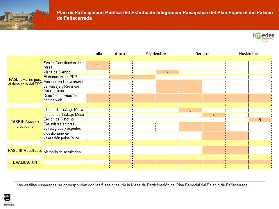 Las casillas numeradas se corresponden con las 5 sesiones de la Mesa de Participación del Plan Especial del Palacio de Peñacerrada.
