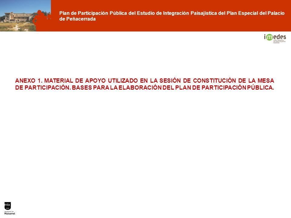 ANEXO 1. MATERIAL DE APOYO UTILIZADO EN LA SESIÓN DE CONSTITUCIÓN DE LA MESA DE PARTICIPACIÓN.