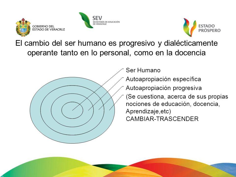 El cambio del ser humano es progresivo y dialécticamente operante tanto en lo personal, como en la docencia