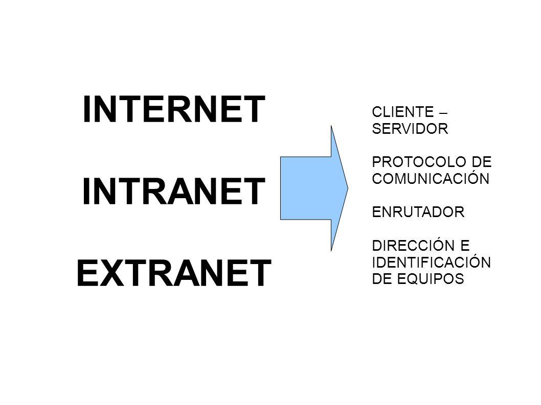 INTERNET INTRANET EXTRANET