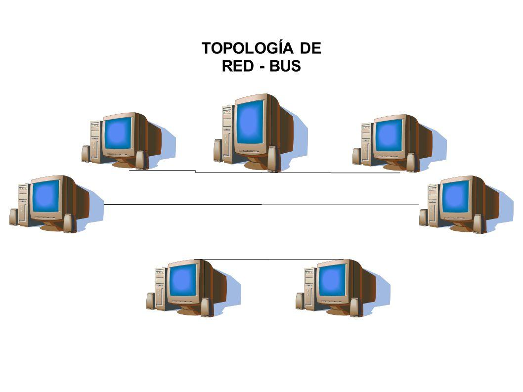 TOPOLOGÍA DE RED - BUS