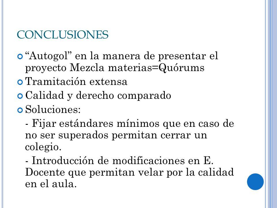 CONCLUSIONES Autogol en la manera de presentar el proyecto Mezcla materias=Quórums. Tramitación extensa.