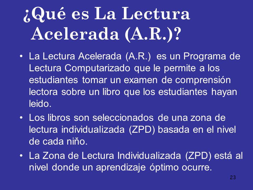 ¿Qué es La Lectura Acelerada (A.R.)