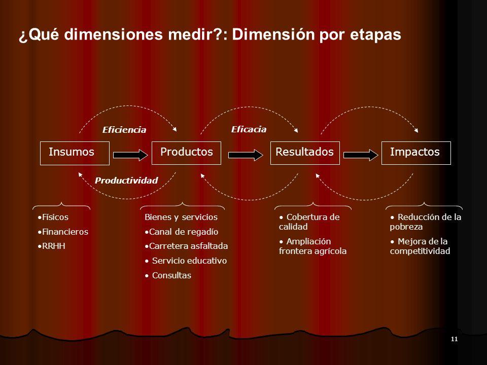 ¿Qué dimensiones medir : Dimensión por etapas