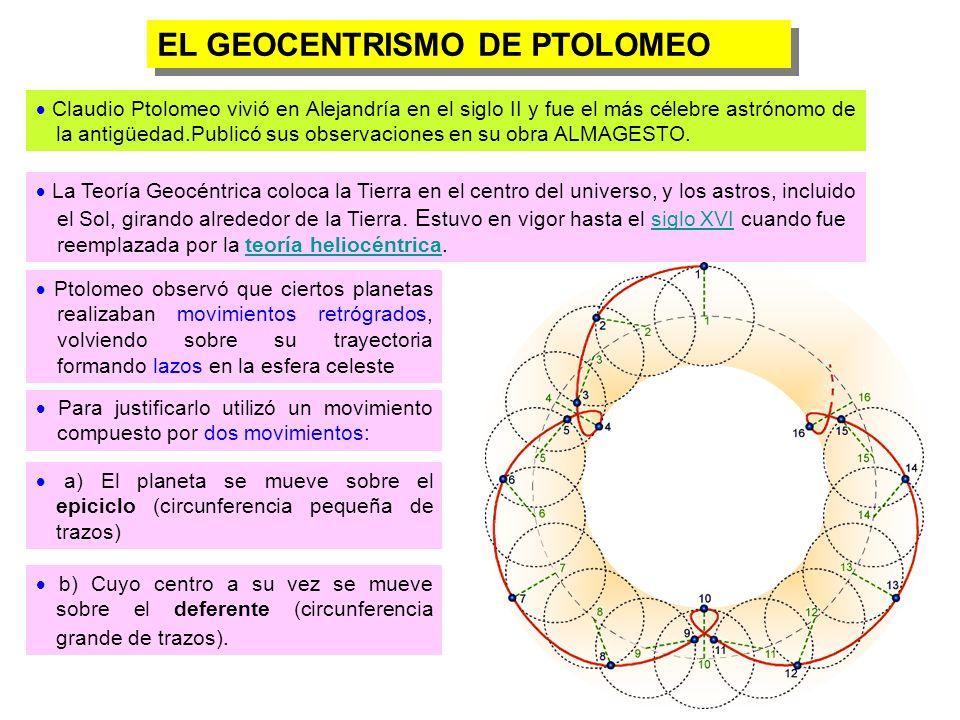 EL GEOCENTRISMO DE PTOLOMEO