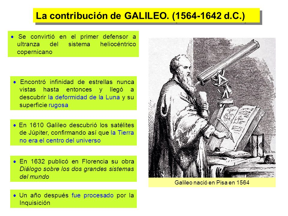 Galileo nació en Pisa en 1564