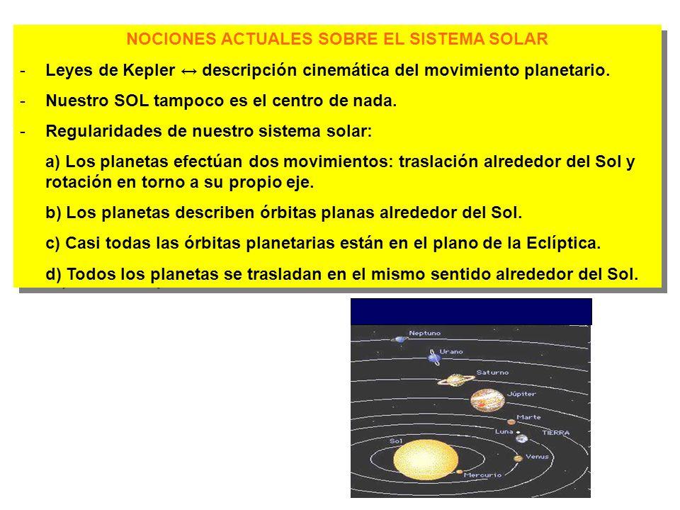 NOCIONES ACTUALES SOBRE EL SISTEMA SOLAR