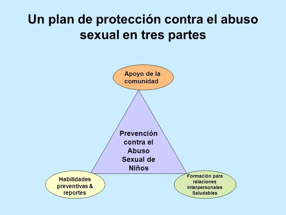 Un plan de protección contra el abuso sexual en tres partes