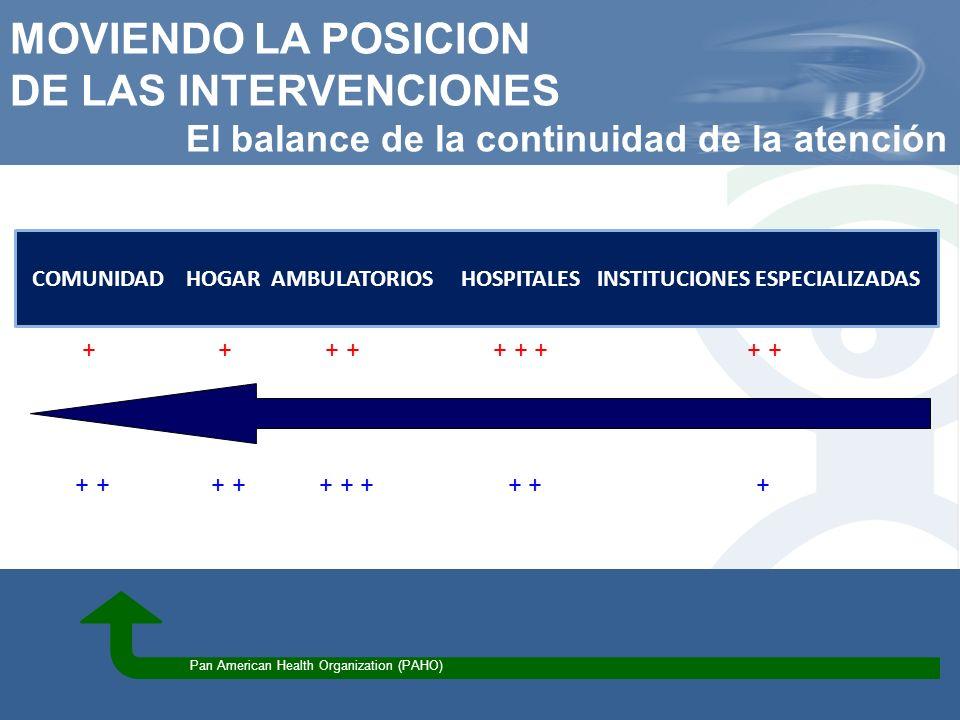 COMUNIDAD HOGAR AMBULATORIOS HOSPITALES INSTITUCIONES ESPECIALIZADAS