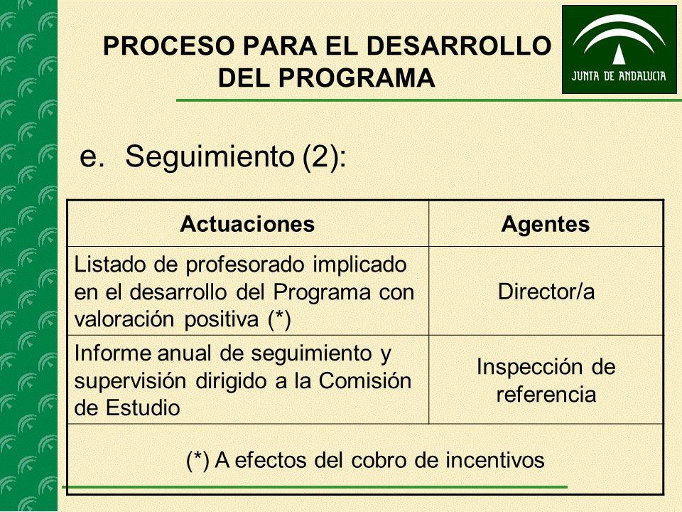 PROCESO PARA EL DESARROLLO DEL PROGRAMA