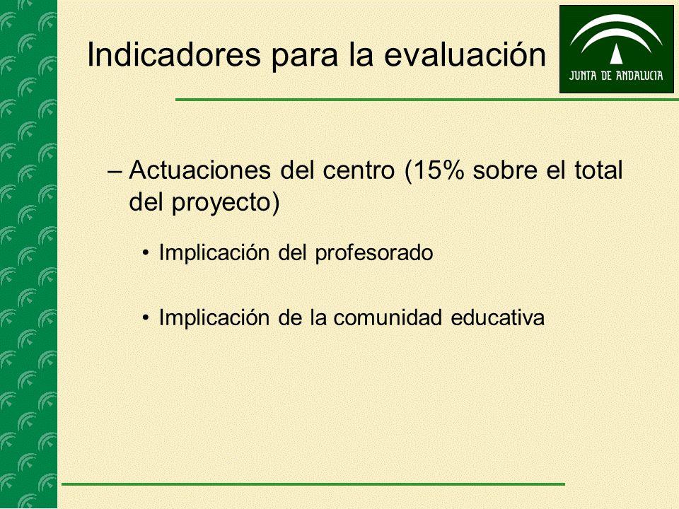Indicadores para la evaluación