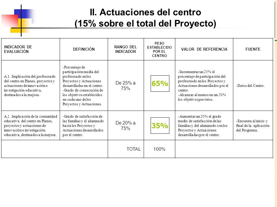 II. Actuaciones del centro (15% sobre el total del Proyecto)