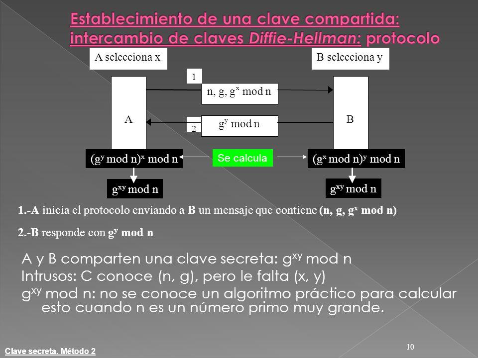 Establecimiento de una clave compartida: intercambio de claves Diffie-Hellman: protocolo