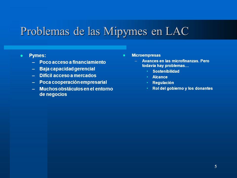 Problemas de las Mipymes en LAC