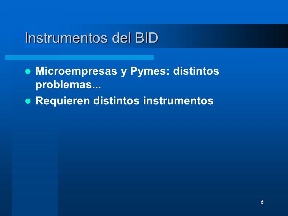 Instrumentos del BID Microempresas y Pymes: distintos problemas...