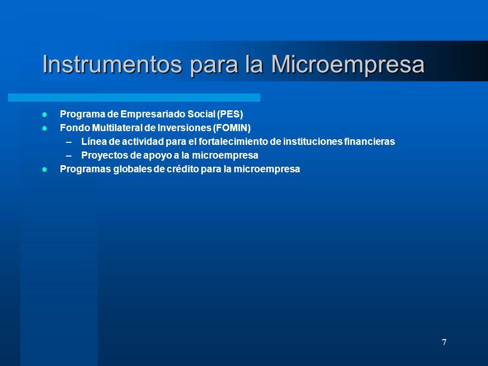 Instrumentos para la Microempresa