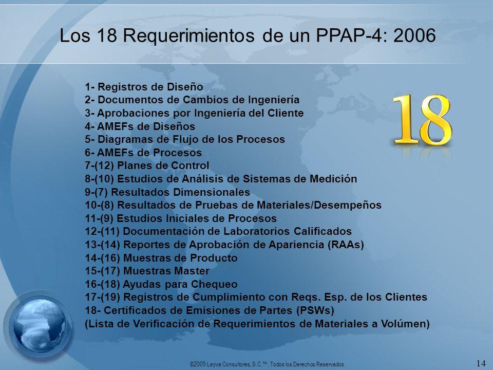 Los 18 Requerimientos de un PPAP-4: 2006