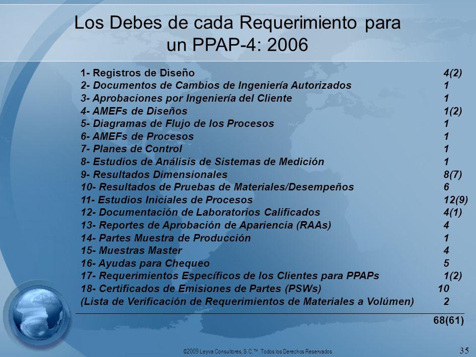 Los Debes de cada Requerimiento para un PPAP-4: 2006